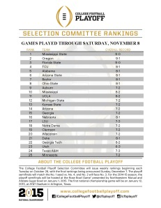 Pages from CFP-Top-25-Through-November-8